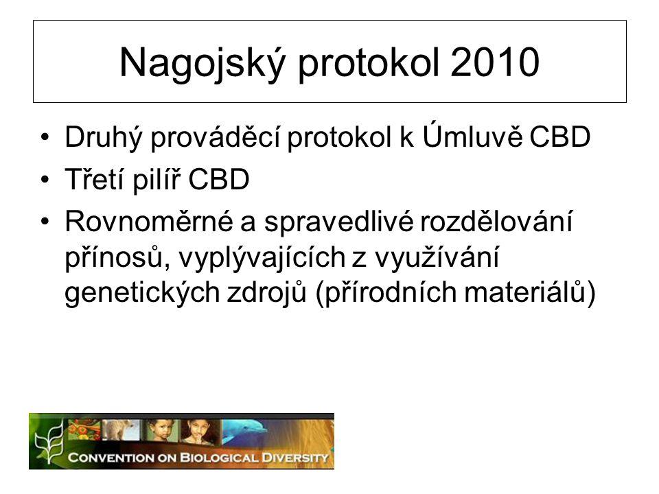 Nagojský protokol 2010 Druhý prováděcí protokol k Úmluvě CBD