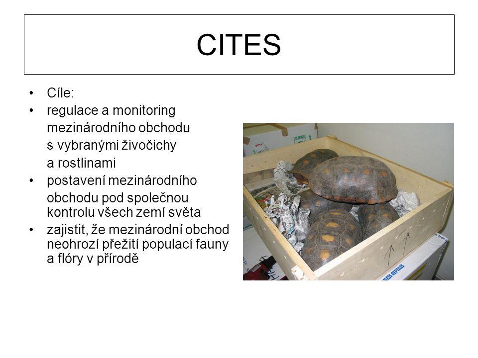 CITES Cíle: regulace a monitoring mezinárodního obchodu