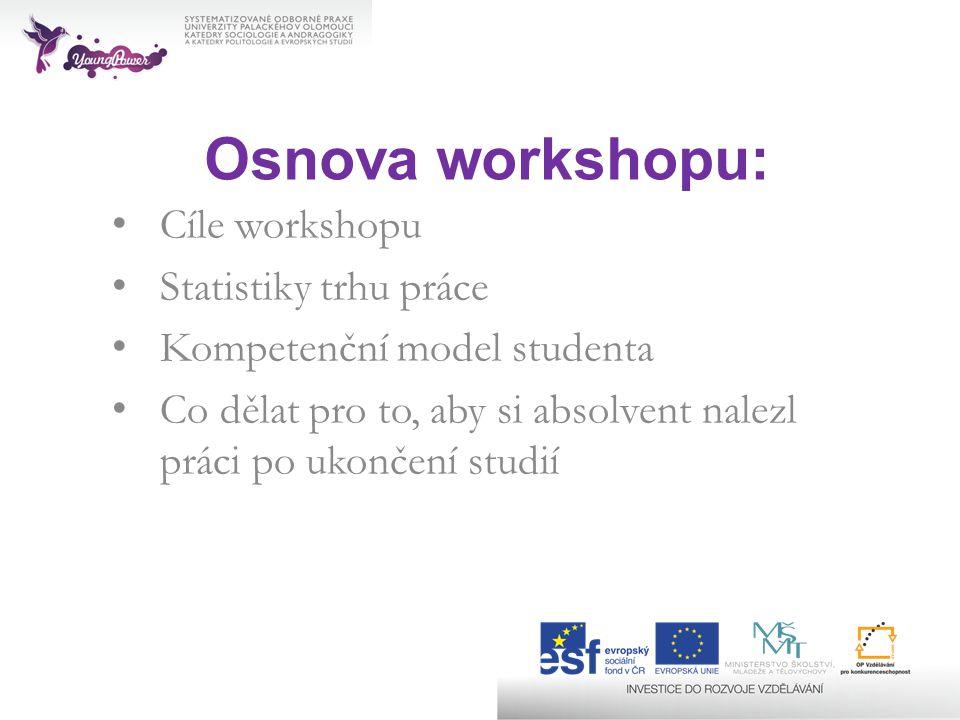 Osnova workshopu: Cíle workshopu Statistiky trhu práce