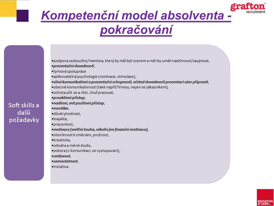 Kompetenční model absolventa - pokračování