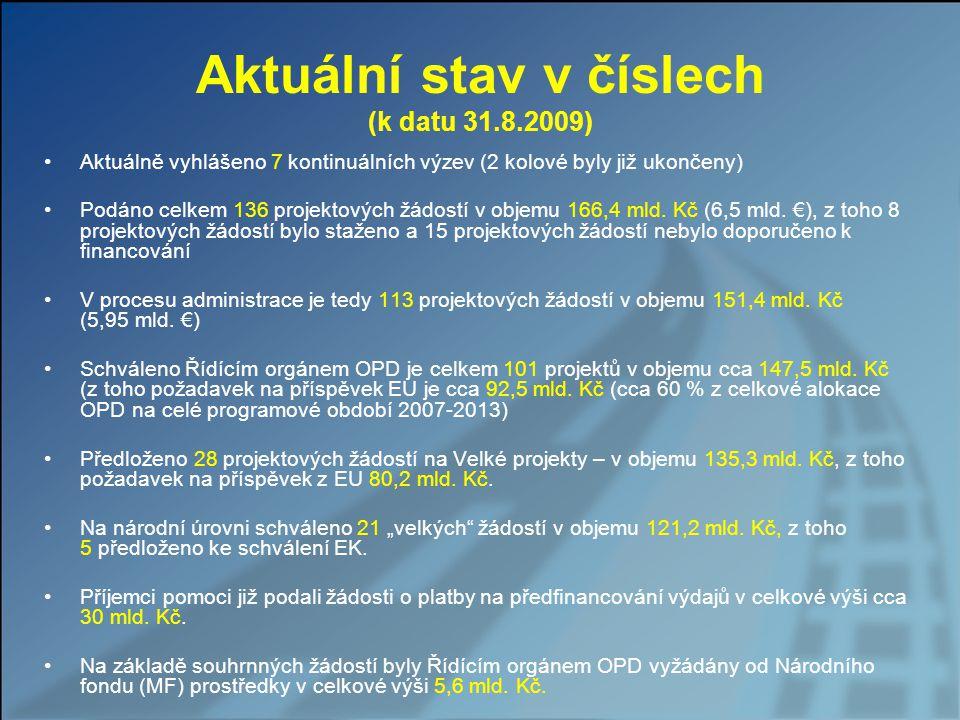 Aktuální stav v číslech (k datu 31.8.2009)