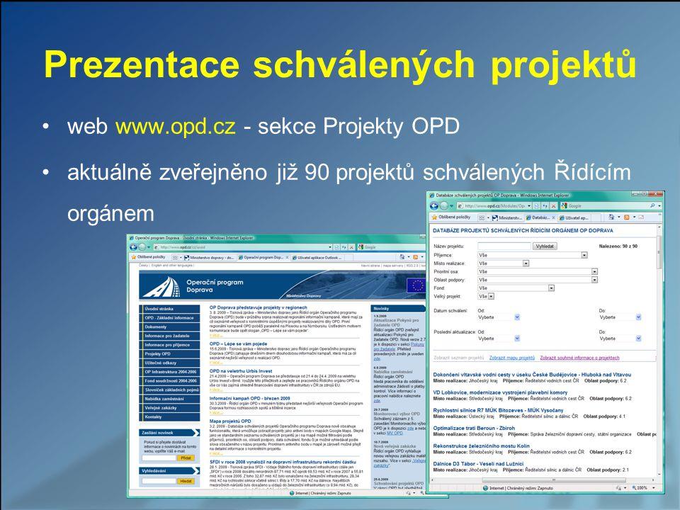 Prezentace schválených projektů