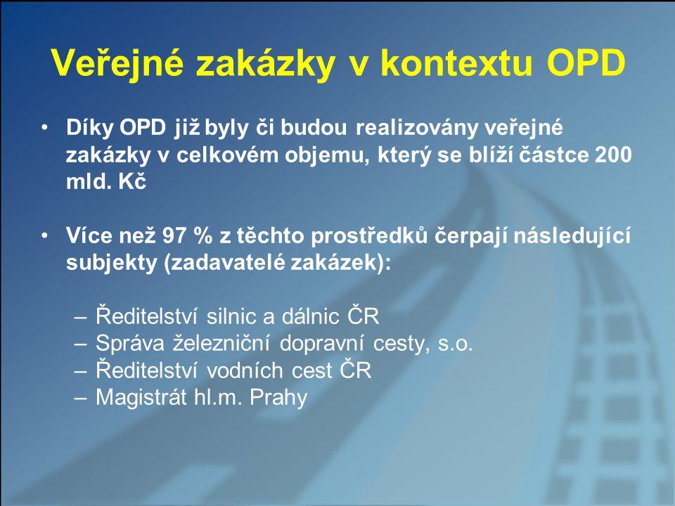 Veřejné zakázky v kontextu OPD