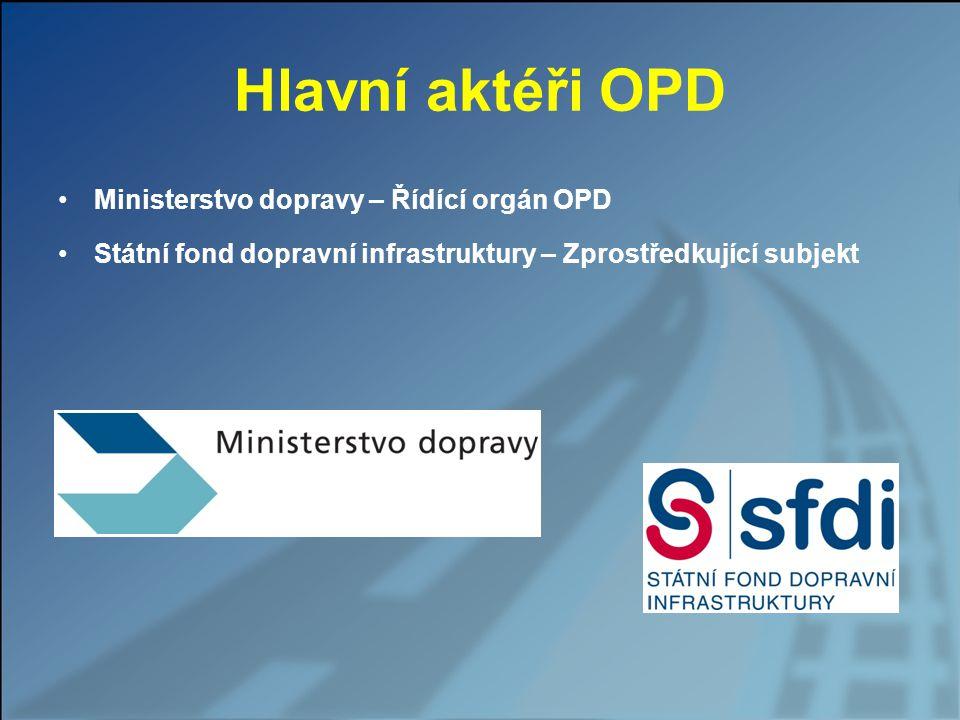 Hlavní aktéři OPD Ministerstvo dopravy – Řídící orgán OPD