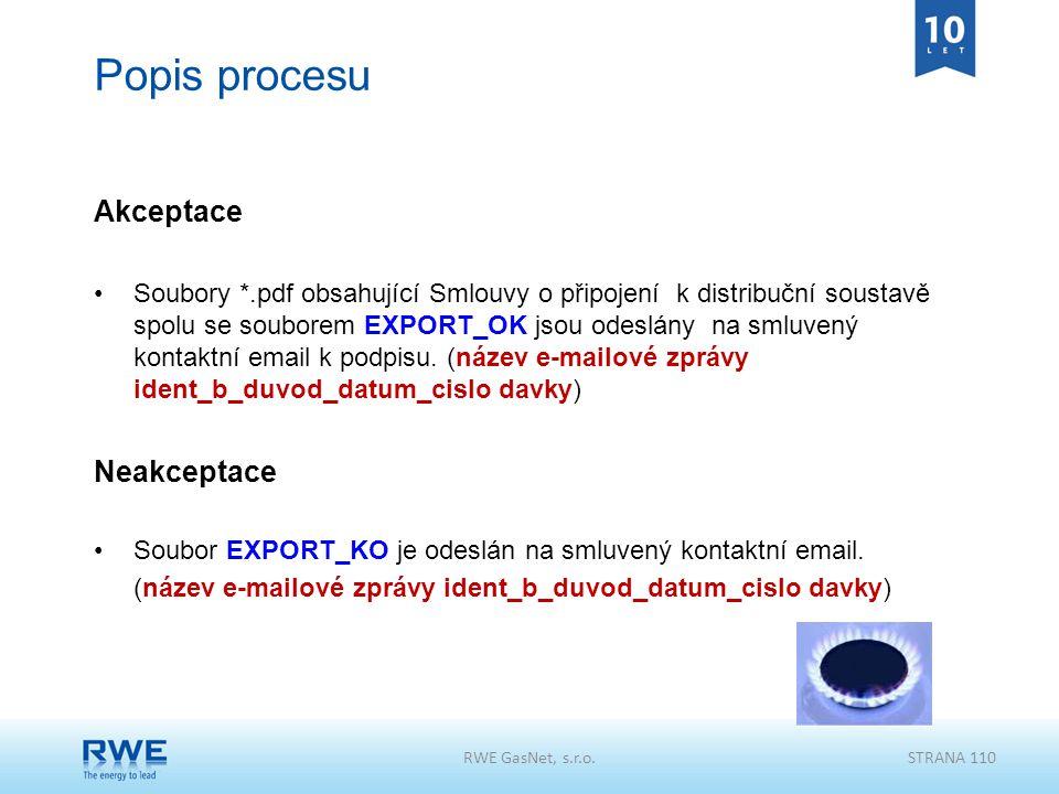 Popis procesu Akceptace Neakceptace