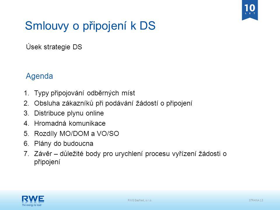 Smlouvy o připojení k DS