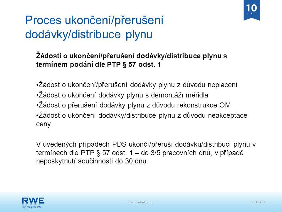 Proces ukončení/přerušení dodávky/distribuce plynu