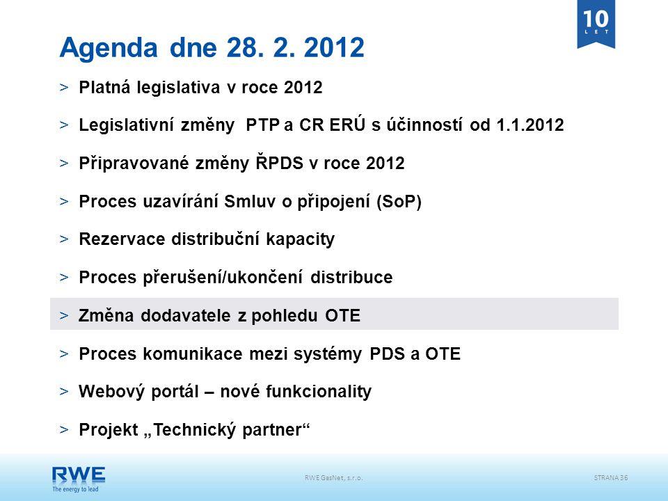Agenda dne 28. 2. 2012 Platná legislativa v roce 2012