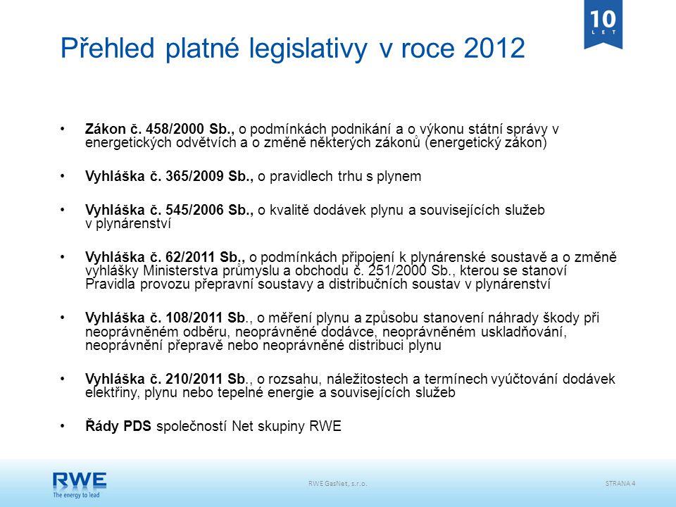 Přehled platné legislativy v roce 2012