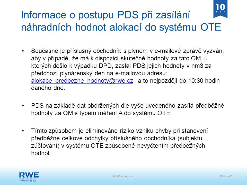 Informace o postupu PDS při zasílání náhradních hodnot alokací do systému OTE