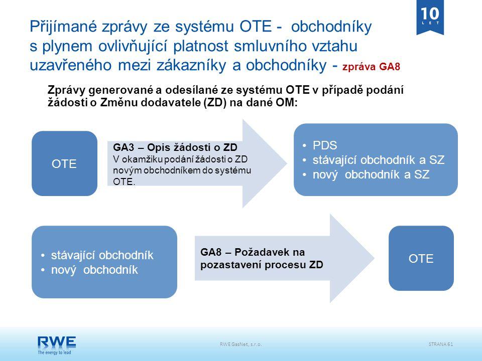 Přijímané zprávy ze systému OTE - obchodníky s plynem ovlivňující platnost smluvního vztahu uzavřeného mezi zákazníky a obchodníky - zpráva GA8