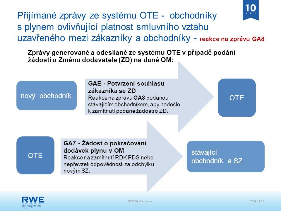 Přijímané zprávy ze systému OTE - obchodníky s plynem ovlivňující platnost smluvního vztahu uzavřeného mezi zákazníky a obchodníky - reakce na zprávu GA8