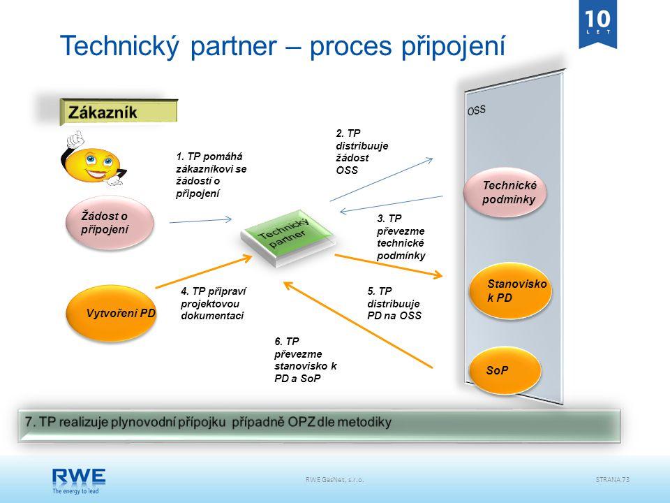 Technický partner – proces připojení