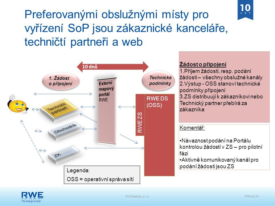 Preferovanými obslužnými místy pro vyřízení SoP jsou zákaznické kanceláře, techničtí partneři a web