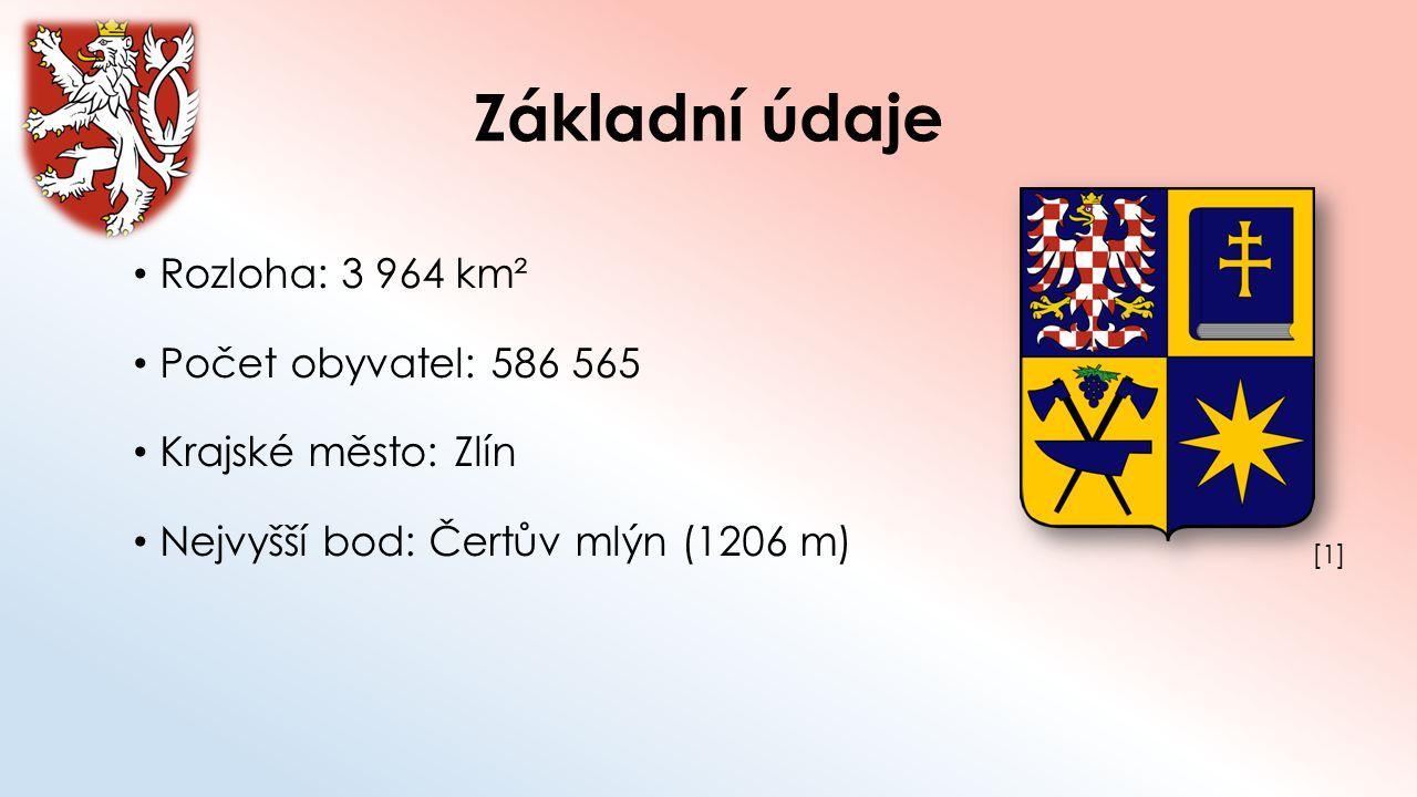 Základní údaje Rozloha: 3 964 km² Počet obyvatel: 586 565