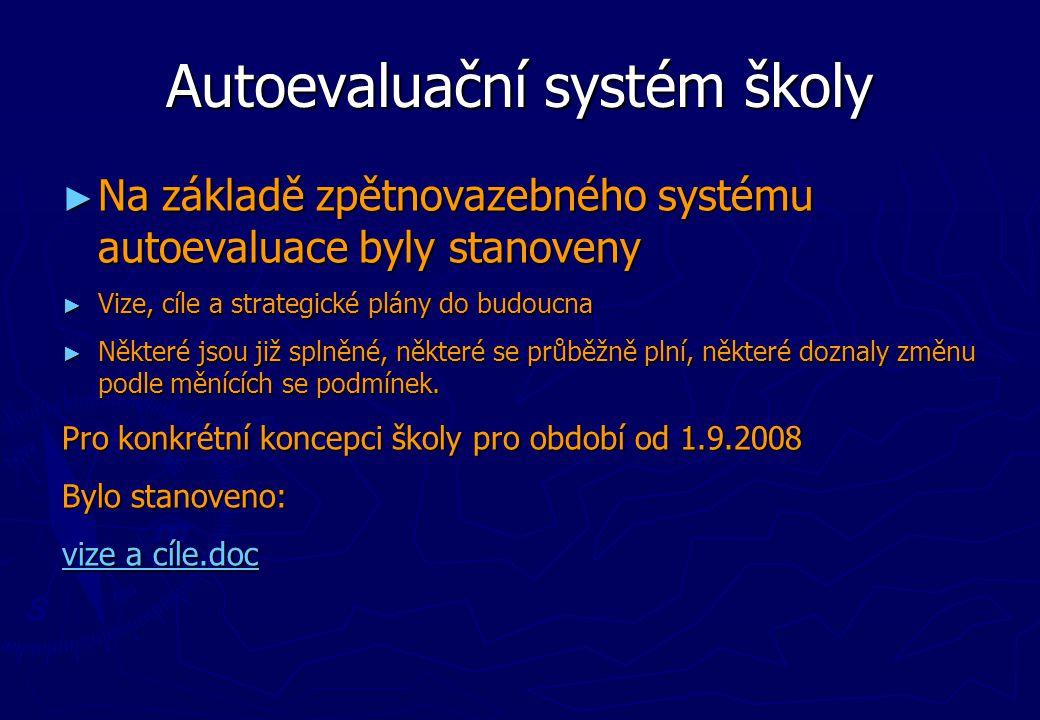 Autoevaluační systém školy