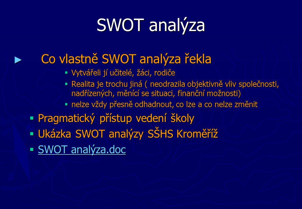 SWOT analýza Co vlastně SWOT analýza řekla