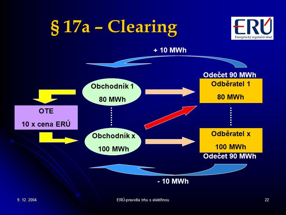 ERÚ-pravidla trhu s elektřinou