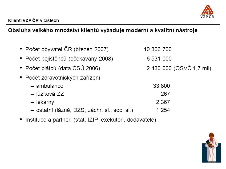 Klienti VZP ČR v číslech