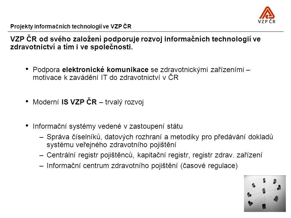 Projekty informačních technologií ve VZP ČR