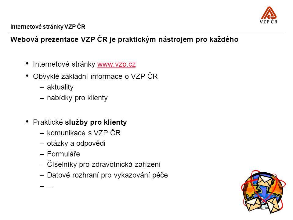 Internetové stránky VZP ČR