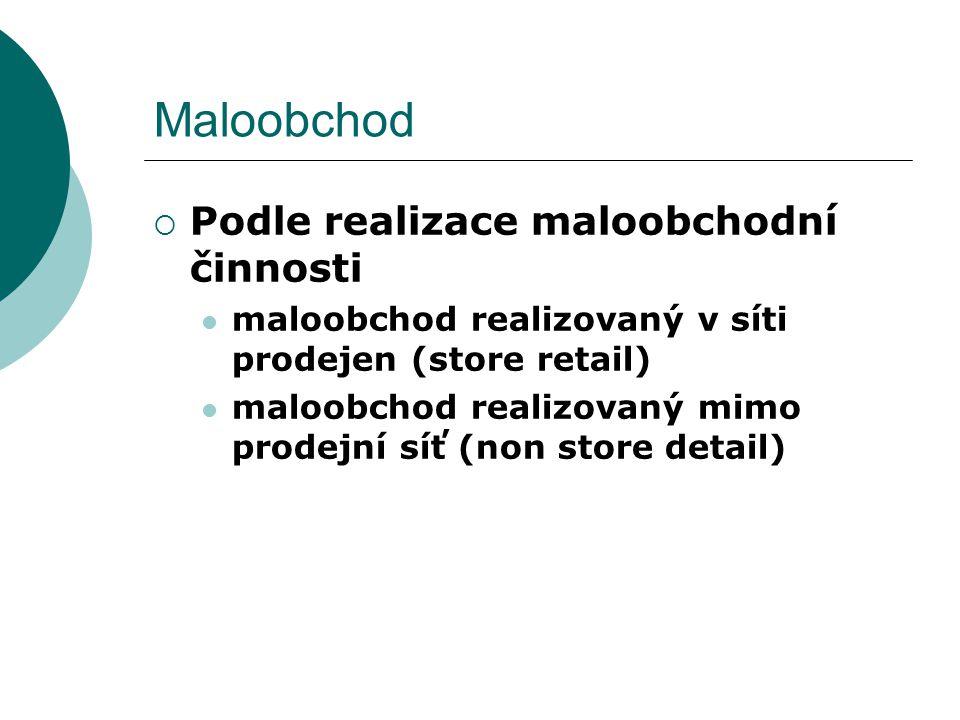 Maloobchod Podle realizace maloobchodní činnosti