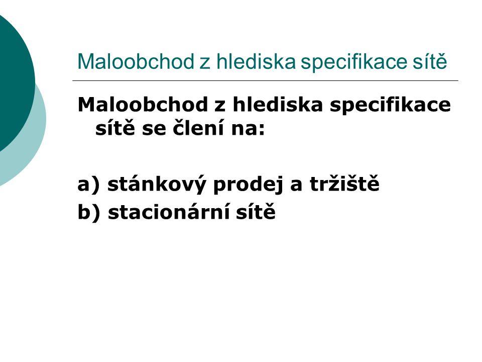 Maloobchod z hlediska specifikace sítě