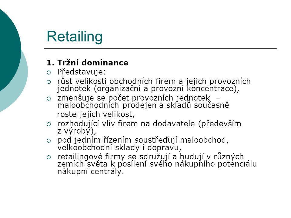 Retailing 1. Tržní dominance Představuje: