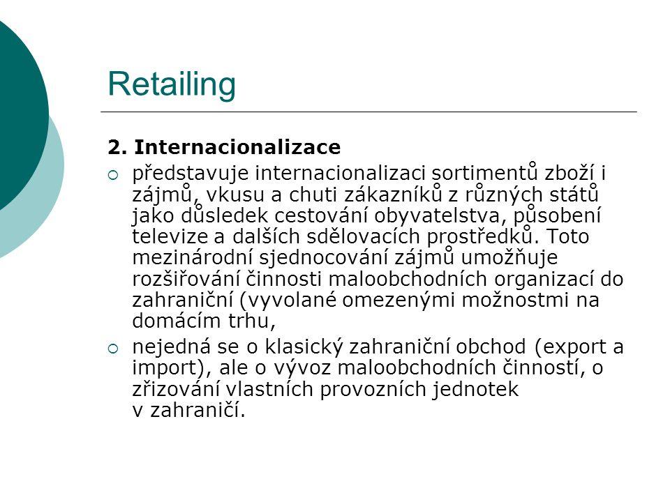 Retailing 2. Internacionalizace