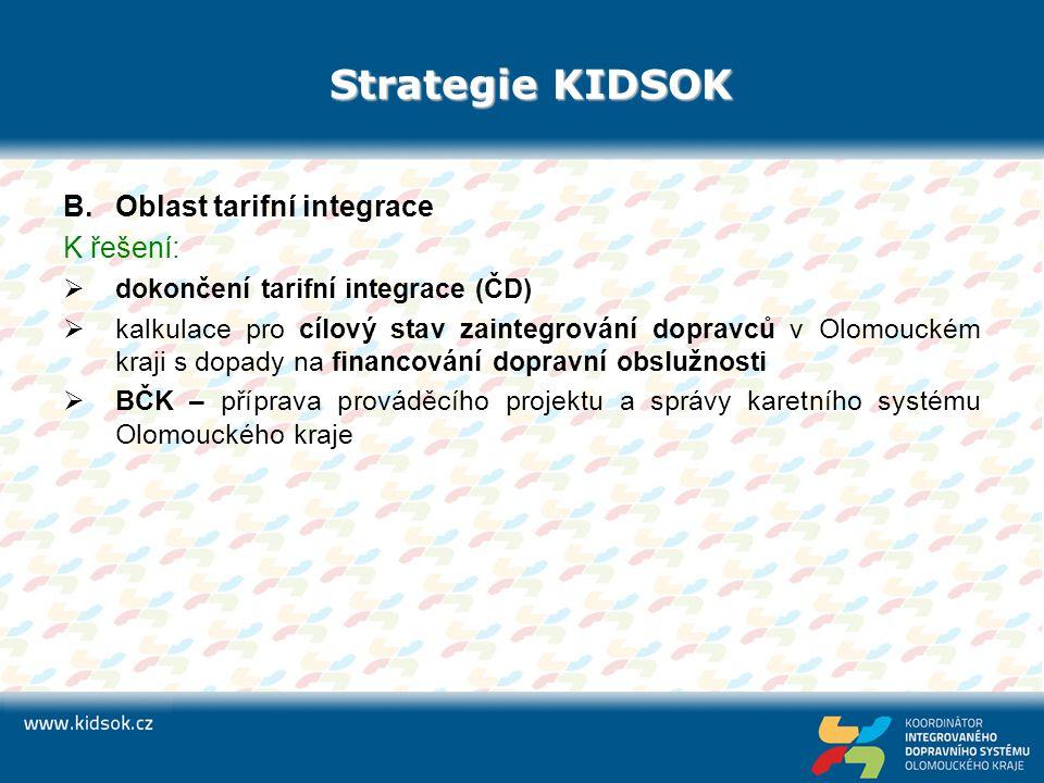 Strategie KIDSOK Oblast tarifní integrace K řešení: