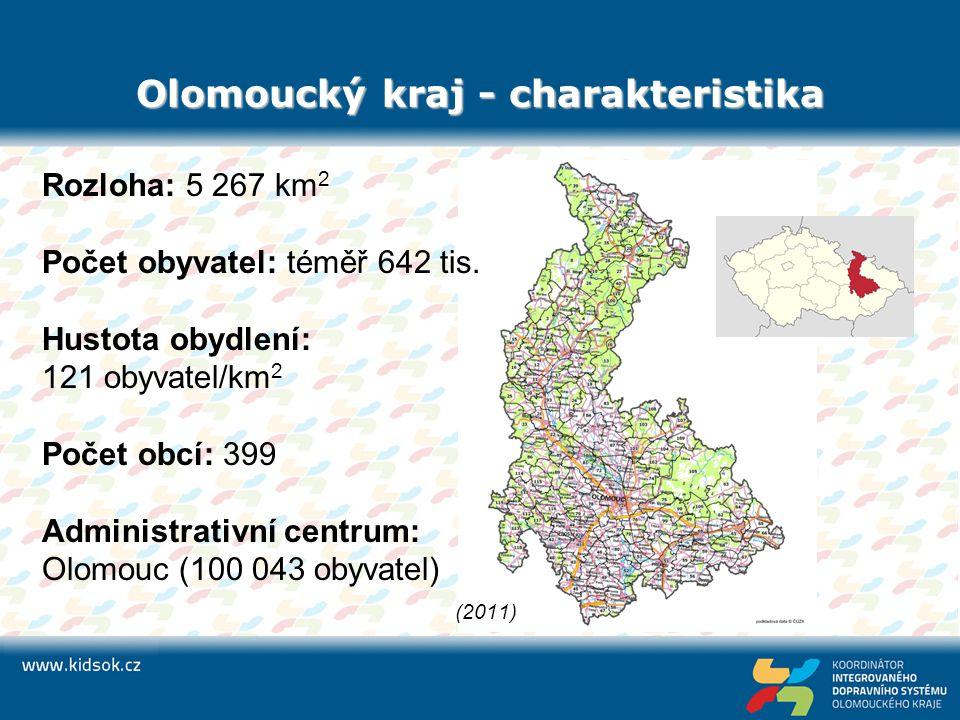 Olomoucký kraj - charakteristika