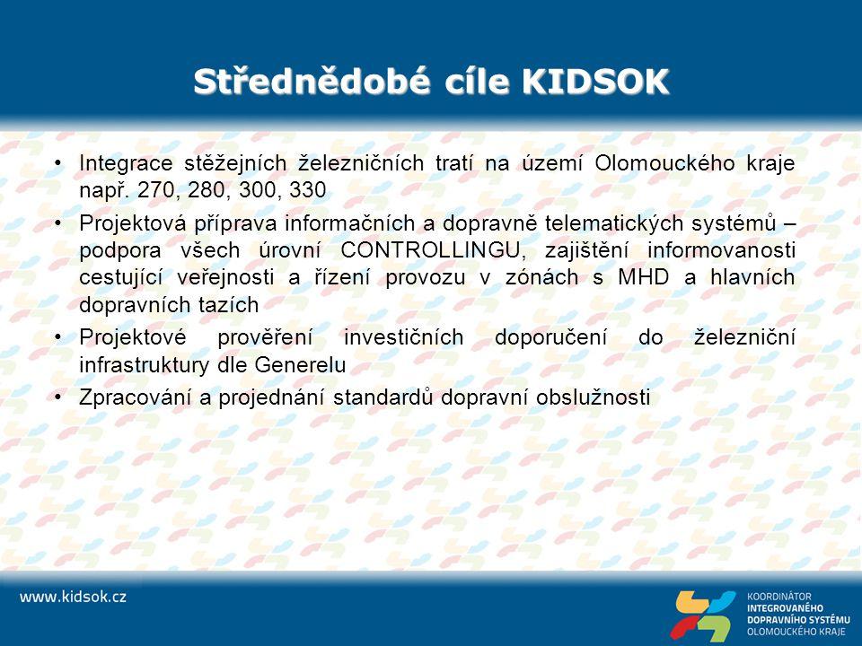 Střednědobé cíle KIDSOK