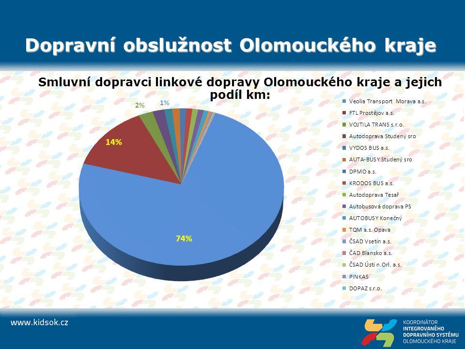 Dopravní obslužnost Olomouckého kraje