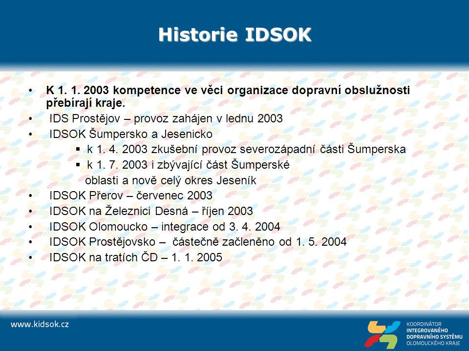 Historie IDSOK K 1. 1. 2003 kompetence ve věci organizace dopravní obslužnosti přebírají kraje. IDS Prostějov – provoz zahájen v lednu 2003.