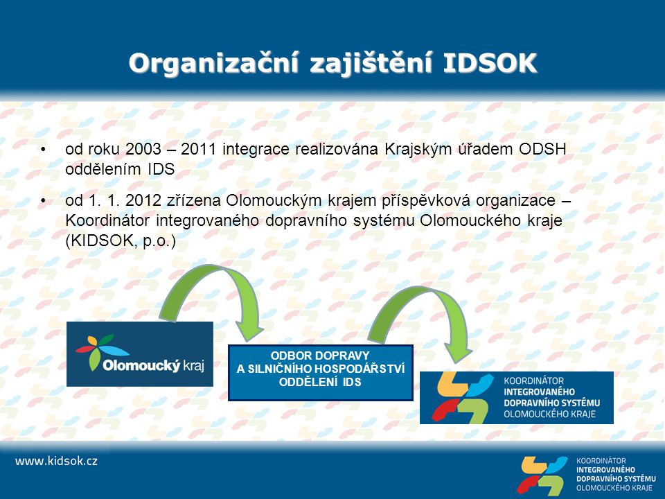 Organizační zajištění IDSOK