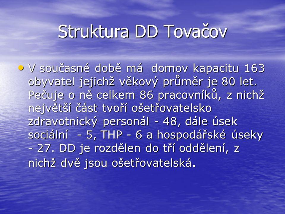 Struktura DD Tovačov