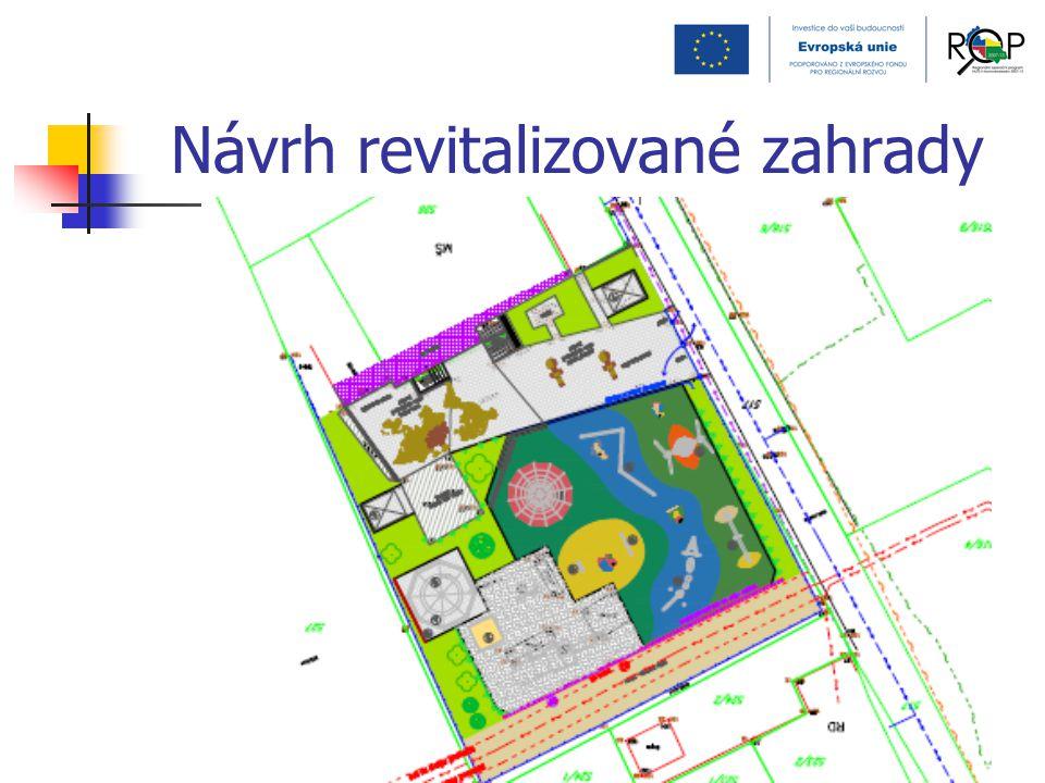 Návrh revitalizované zahrady