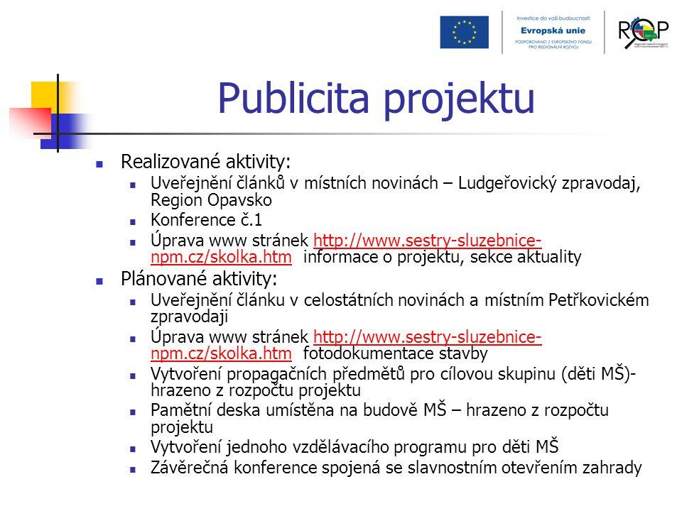 Publicita projektu Realizované aktivity: Plánované aktivity: