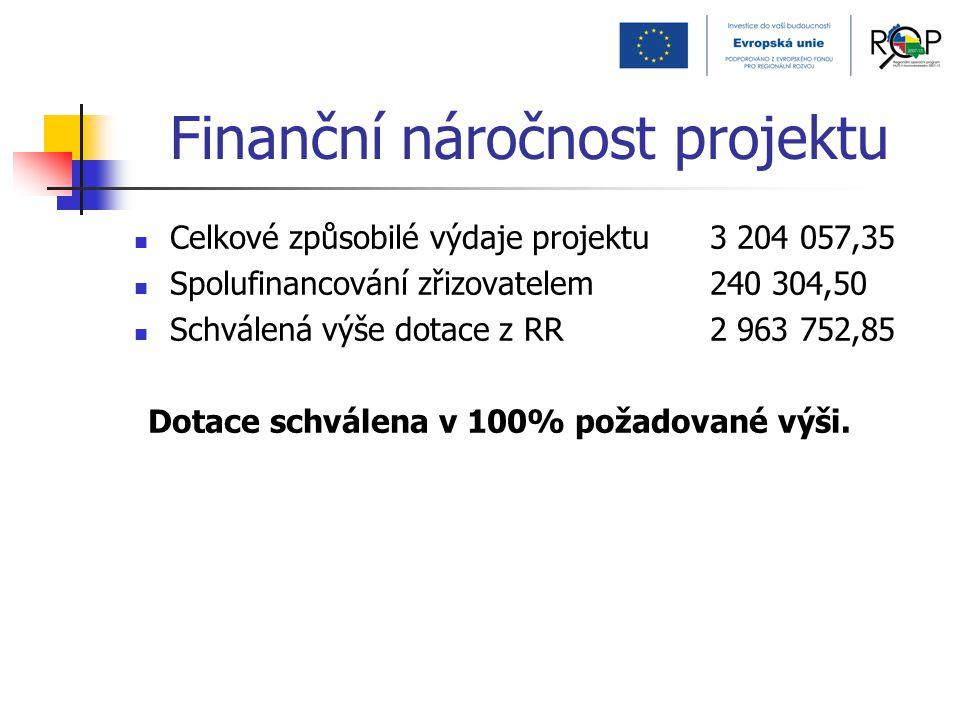 Finanční náročnost projektu