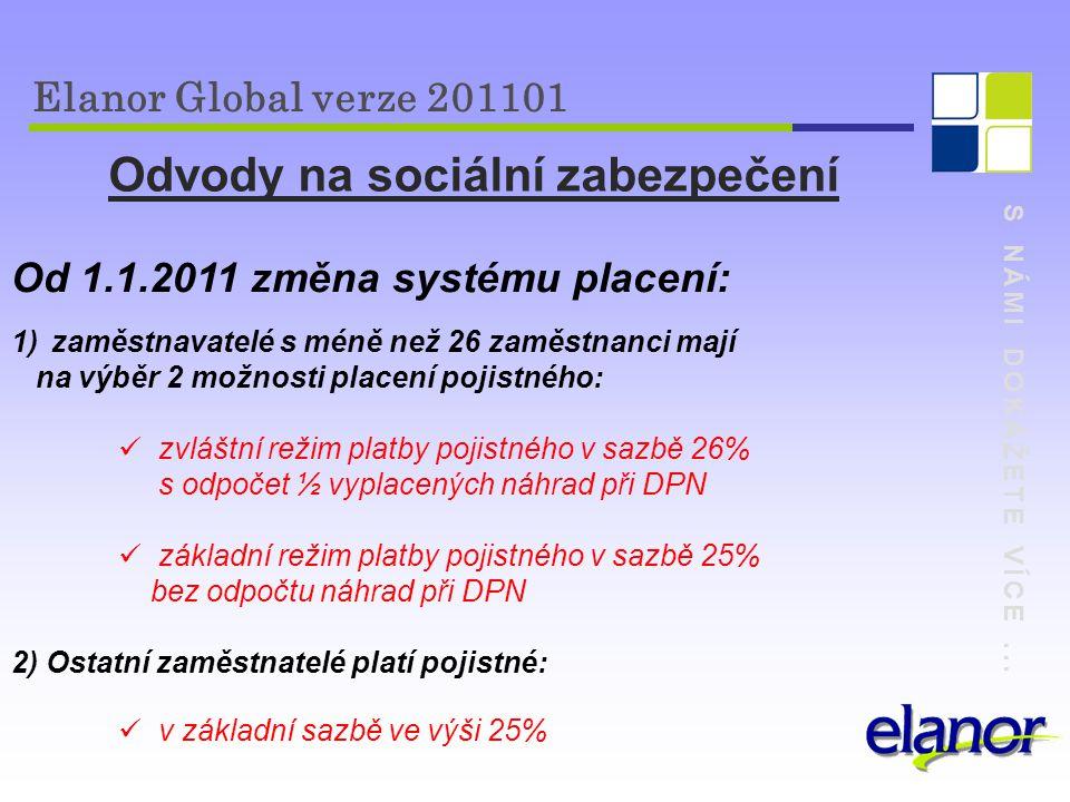 Odvody na sociální zabezpečení