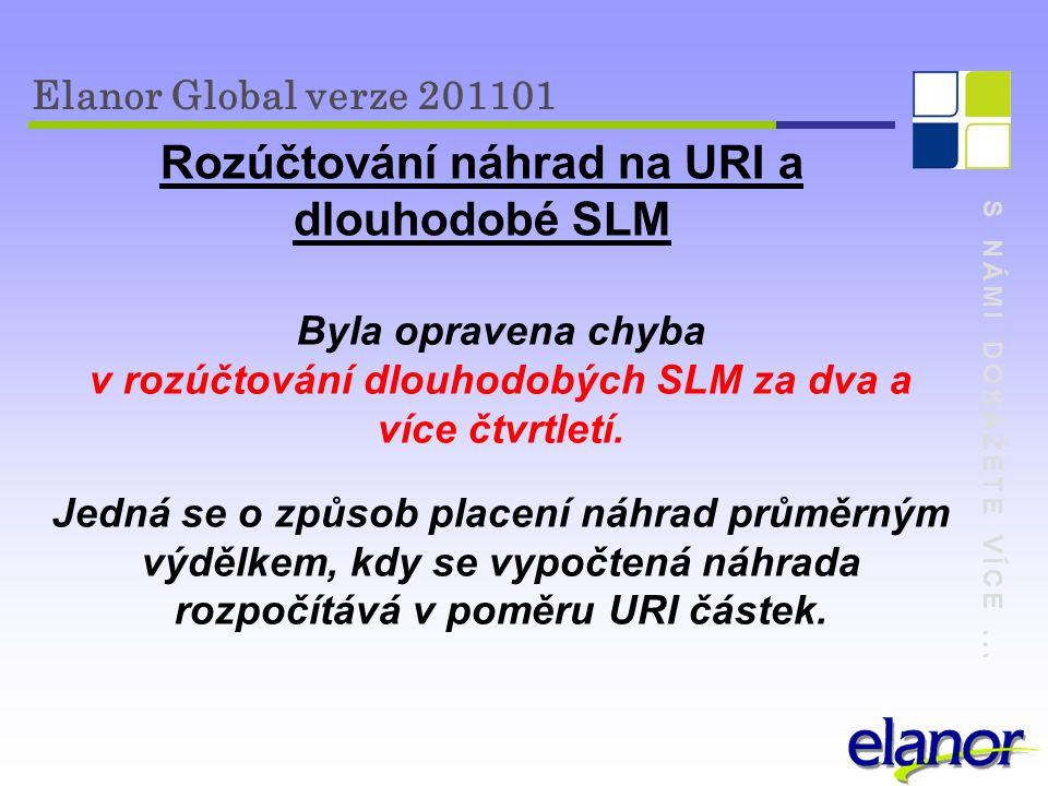 Rozúčtování náhrad na URI a dlouhodobé SLM