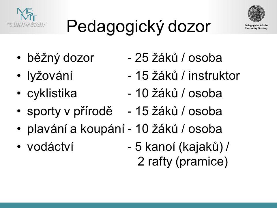 Pedagogický dozor běžný dozor - 25 žáků / osoba