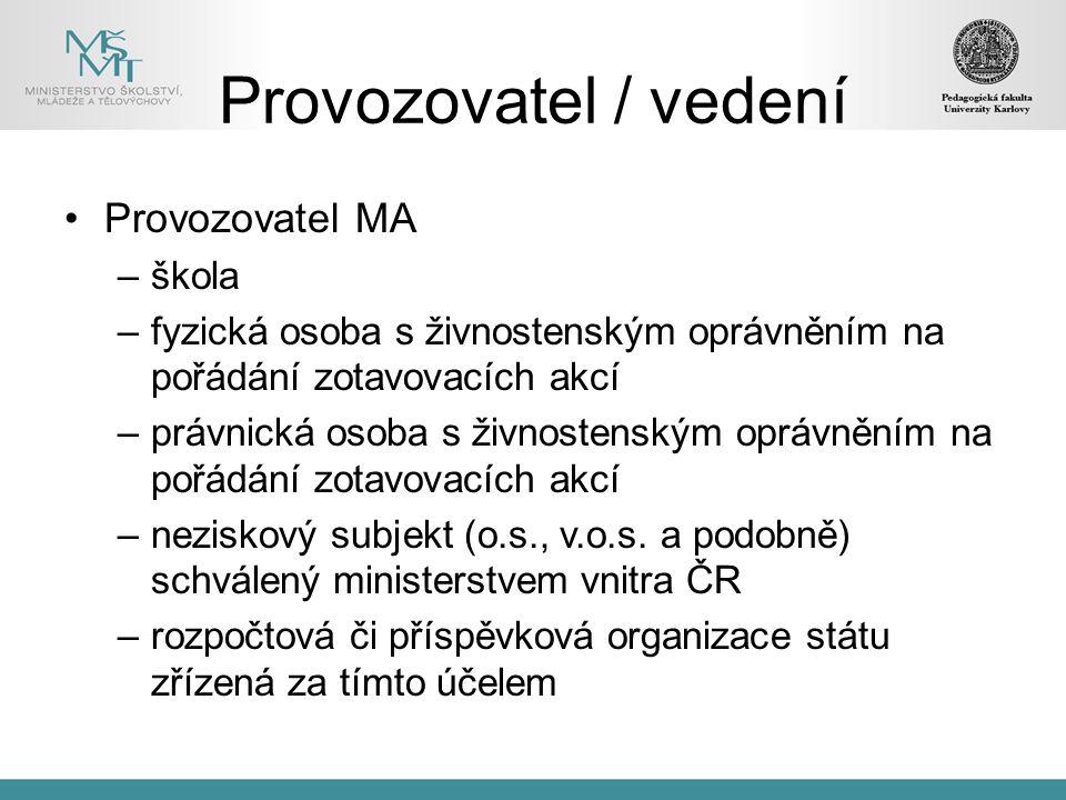 Provozovatel / vedení Provozovatel MA škola