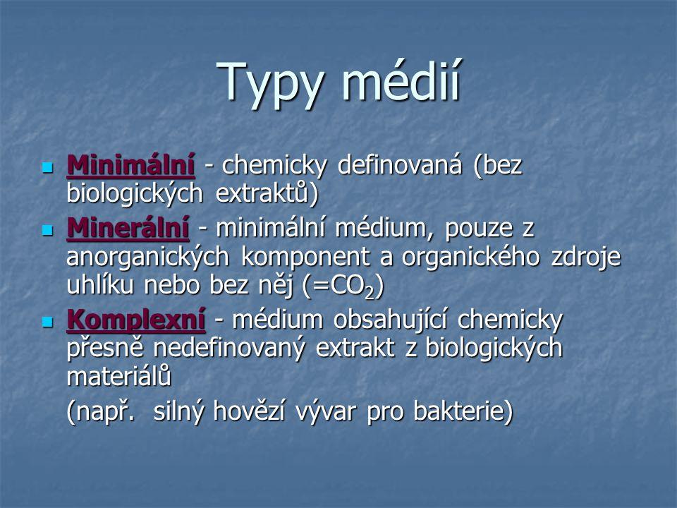 Typy médií Minimální - chemicky definovaná (bez biologických extraktů)