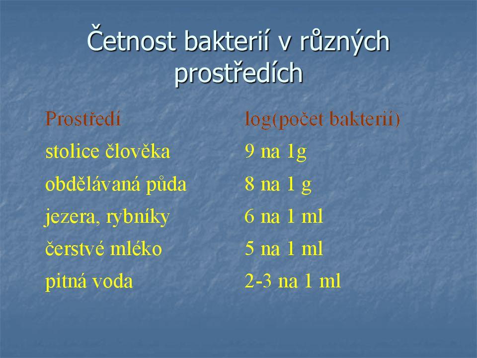 Četnost bakterií v různých prostředích