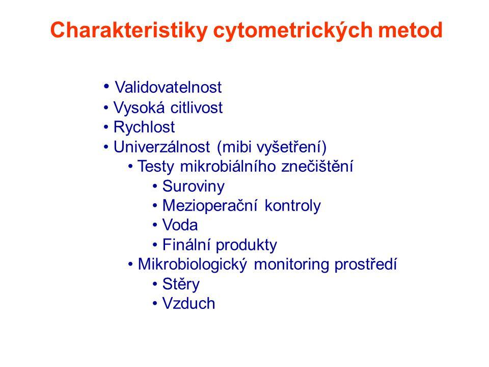 Charakteristiky cytometrických metod
