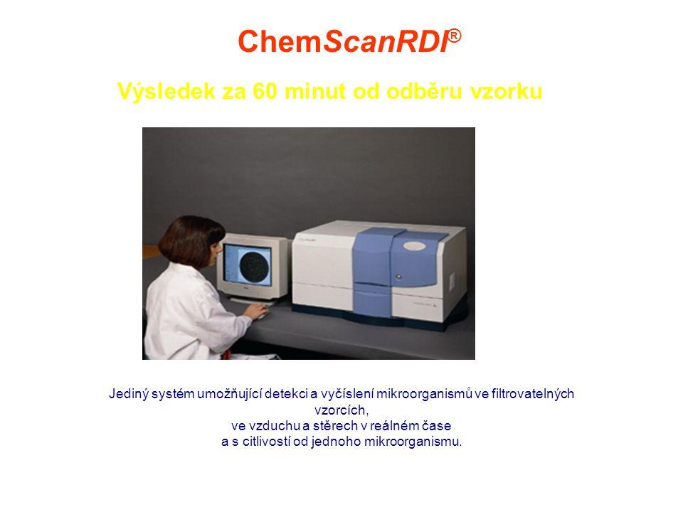ChemScanRDI® Výsledek za 60 minut od odběru vzorku