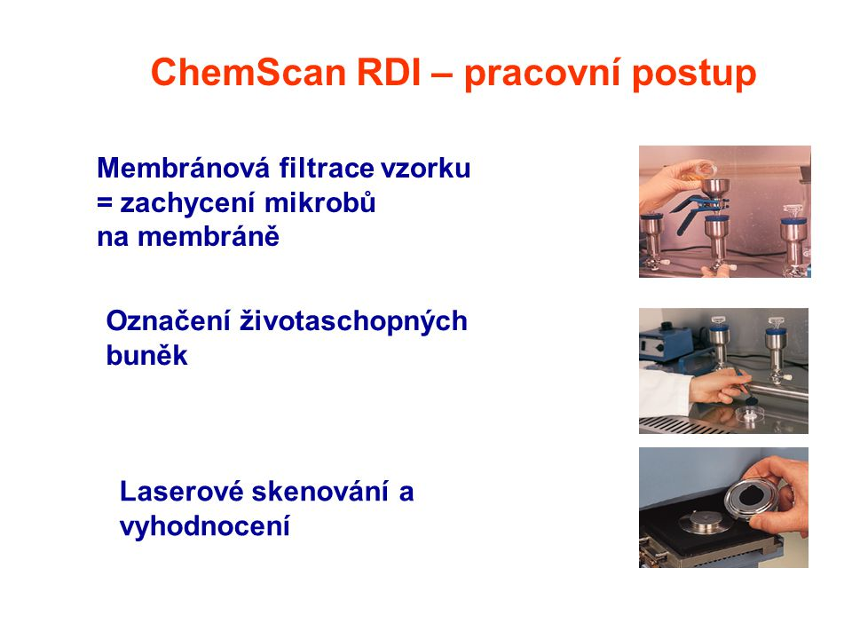 ChemScan RDI – pracovní postup