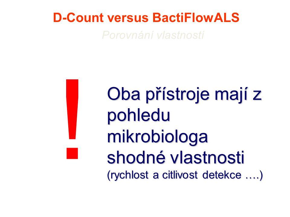 D-Count versus BactiFlowALS