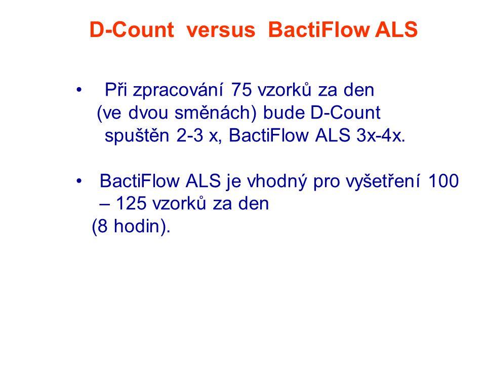 D-Count versus BactiFlow ALS